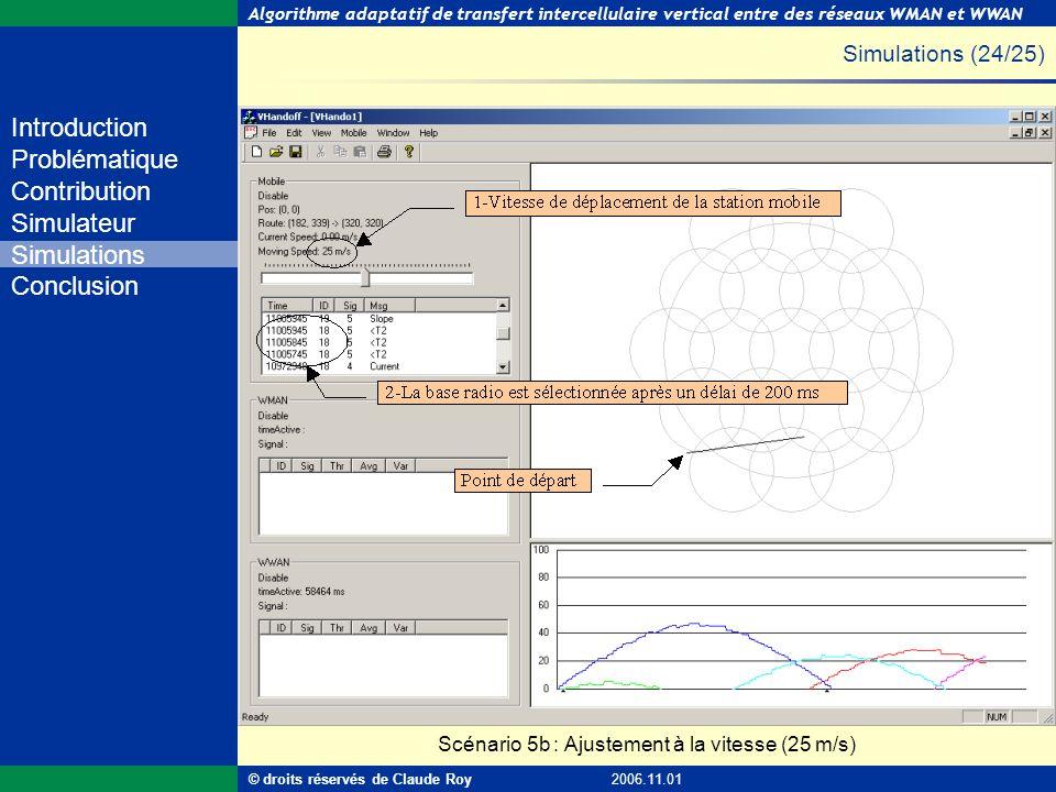 Algorithme adaptatif de transfert intercellulaire vertical entre des réseaux WMAN et WWAN 51 de 55 Introduction Problématique Contribution Simulateur