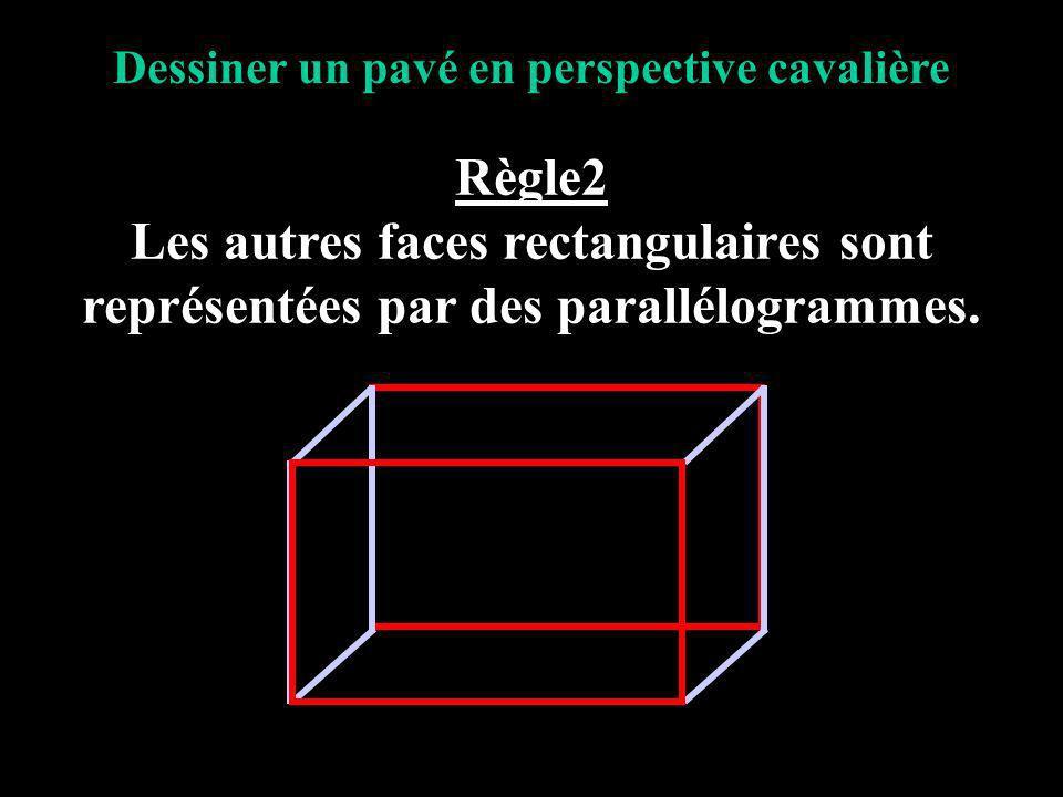 Dessiner un pavé en perspective cavalière Règle2 Les autres faces rectangulaires sont représentées par des parallélogrammes.