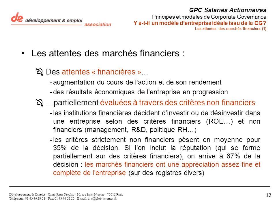 Les attentes des marchés financiers : Ô Des attentes « financières »... augmentation du cours de laction et de son rendement des résultats économiqu