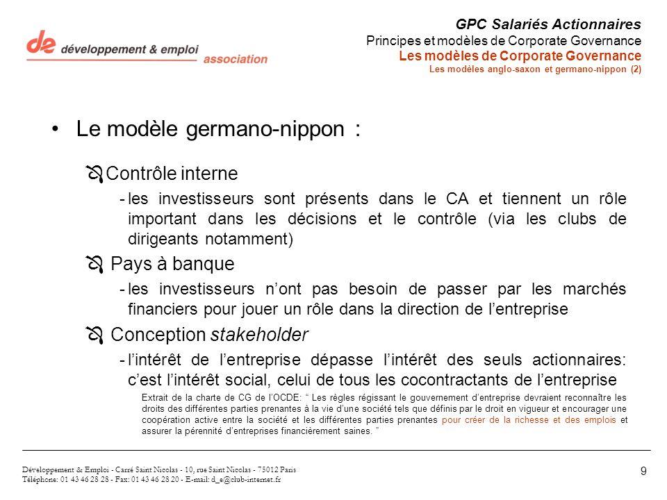 Le modèle germano-nippon : ÔContrôle interne les investisseurs sont présents dans le CA et tiennent un rôle important dans les décisions et le contrô