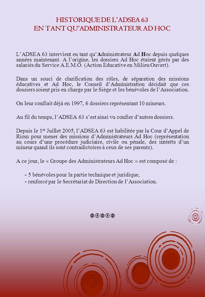 HISTORIQUE DE LADSEA 63 EN TANT QUADMINISTRATEUR AD HOC LADSEA 63 intervient en tant quAdministrateur Ad Hoc depuis quelques années maintenant.