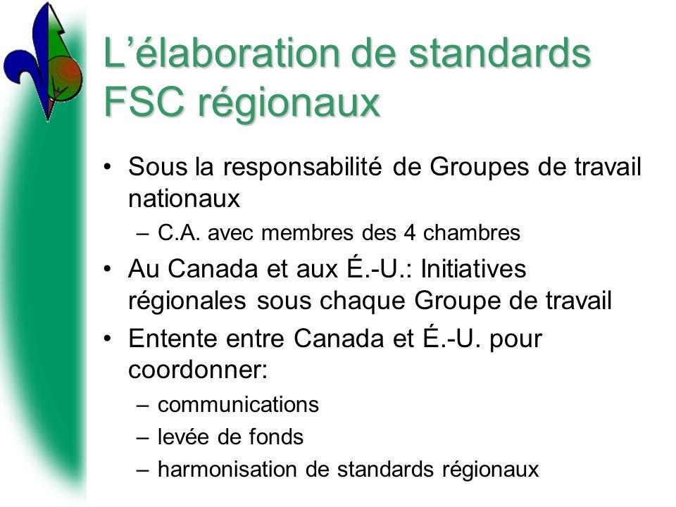 Lélaboration de standards FSC régionaux Sous la responsabilité de Groupes de travail nationaux –C.A. avec membres des 4 chambres Au Canada et aux É.-U