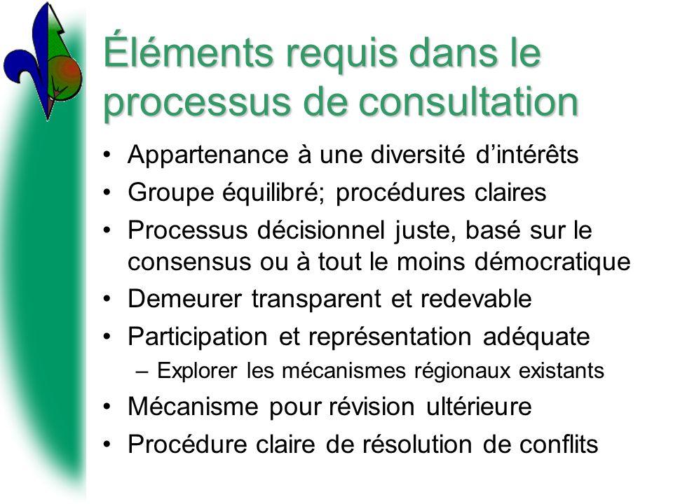 Éléments requis dans le processus de consultation Appartenance à une diversité dintérêts Groupe équilibré; procédures claires Processus décisionnel ju