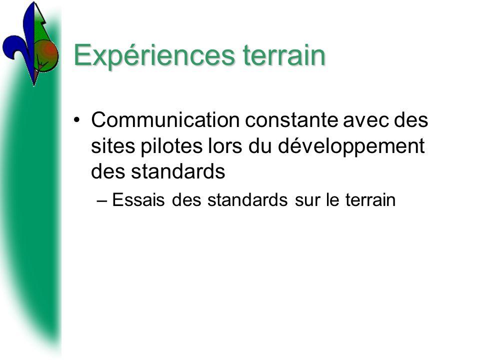 Expériences terrain Communication constante avec des sites pilotes lors du développement des standards –Essais des standards sur le terrain