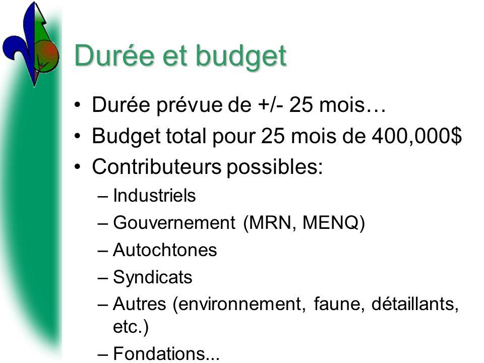 Durée et budget Durée prévue de +/- 25 mois… Budget total pour 25 mois de 400,000$ Contributeurs possibles: –Industriels –Gouvernement (MRN, MENQ) –Autochtones –Syndicats –Autres (environnement, faune, détaillants, etc.) –Fondations...