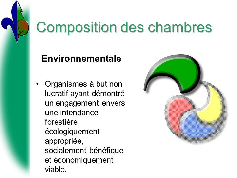 Composition des chambres Environnementale Organismes à but non lucratif ayant démontré un engagement envers une intendance forestière écologiquement appropriée, socialement bénéfique et économiquement viable.