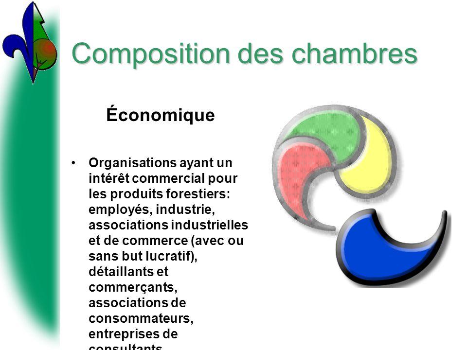 Composition des chambres Économique Organisations ayant un intérêt commercial pour les produits forestiers: employés, industrie, associations industrielles et de commerce (avec ou sans but lucratif), détaillants et commerçants, associations de consommateurs, entreprises de consultants.