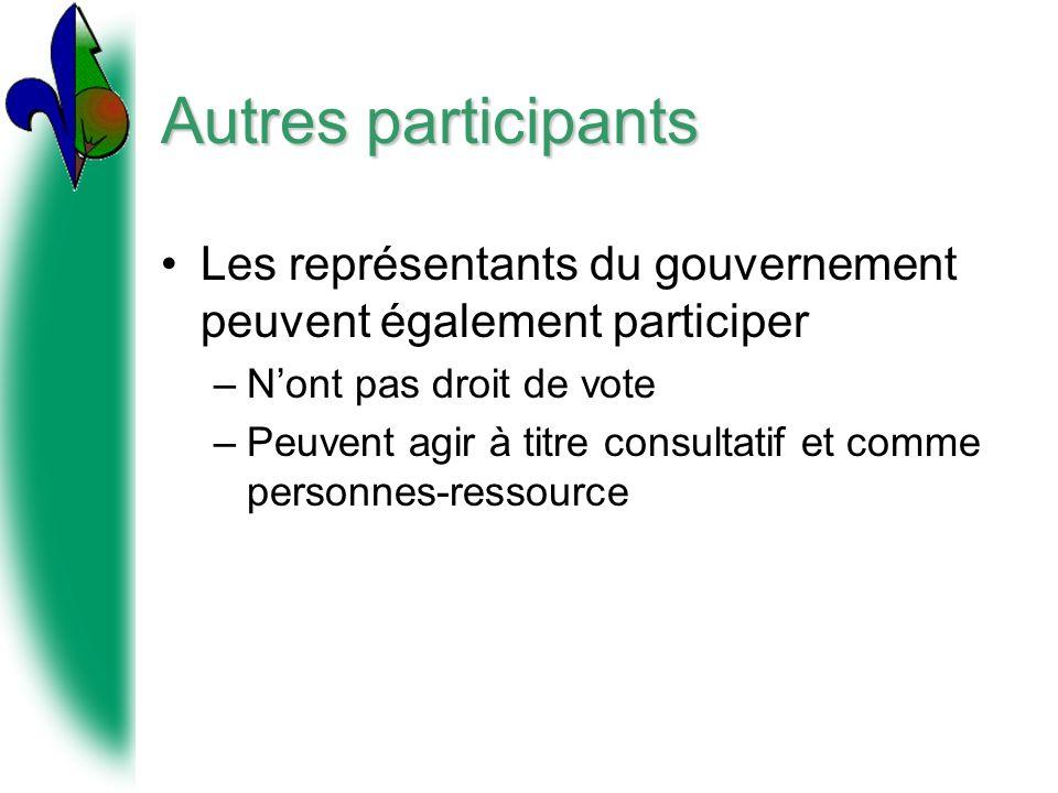 Autres participants Les représentants du gouvernement peuvent également participer –Nont pas droit de vote –Peuvent agir à titre consultatif et comme