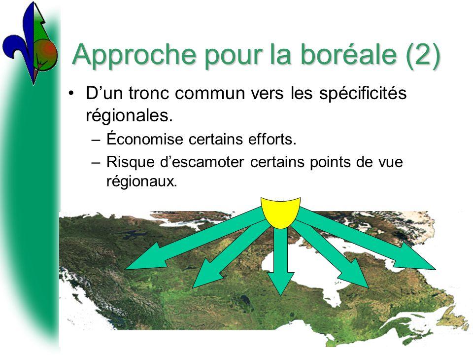 Approche pour la boréale (2) Dun tronc commun vers les spécificités régionales. –Économise certains efforts. –Risque descamoter certains points de vue