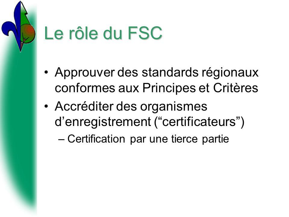 Le rôle du FSC Approuver des standards régionaux conformes aux Principes et Critères Accréditer des organismes denregistrement (certificateurs) –Certification par une tierce partie