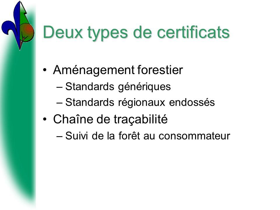 Deux types de certificats Aménagement forestier –Standards génériques –Standards régionaux endossés Chaîne de traçabilité –Suivi de la forêt au consom