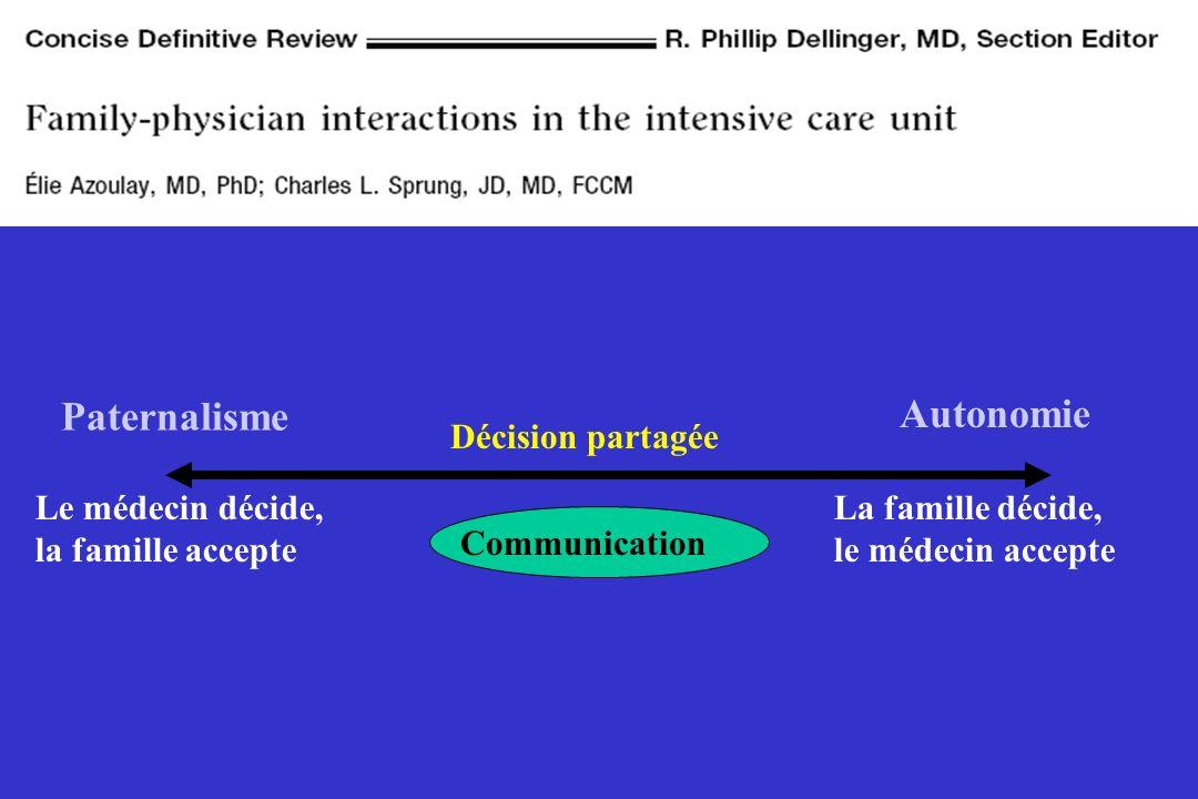 Le médecin décide, La famille décide, la famille accepte le médecin accepte Paternalisme Autonomie Décision partagée Communication