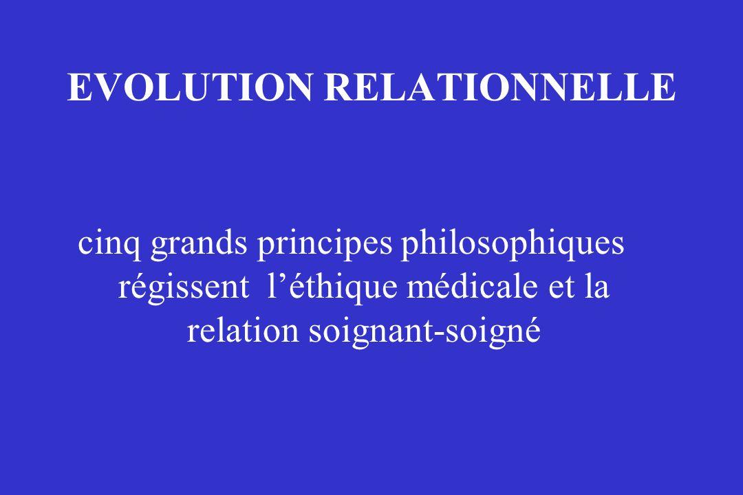 EVOLUTION RELATIONNELLE cinq grands principes philosophiques régissent léthique médicale et la relation soignant-soigné