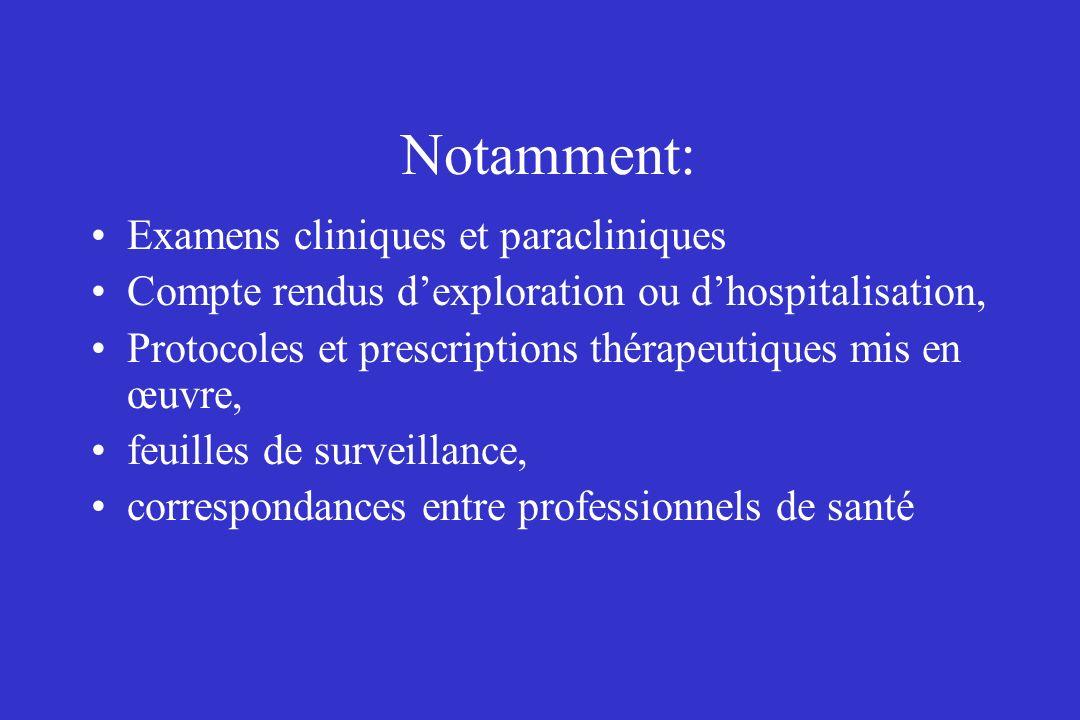 Notamment: Examens cliniques et paracliniques Compte rendus dexploration ou dhospitalisation, Protocoles et prescriptions thérapeutiques mis en œuvre,