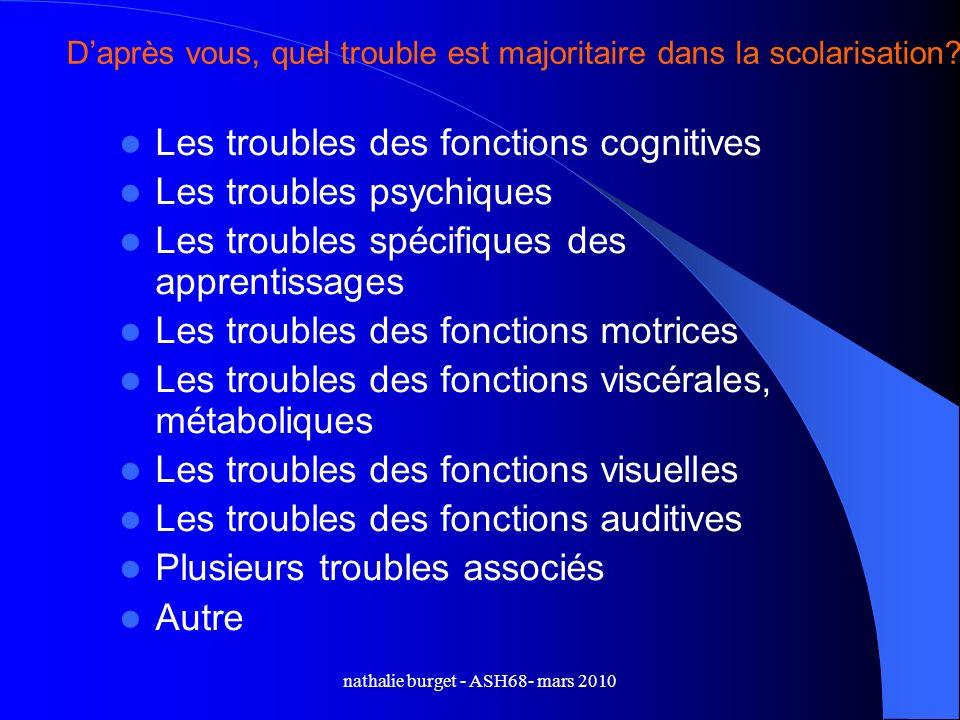 nathalie burget - ASH68- mars 2010 Les troubles des fonctions cognitives Les troubles psychiques Les troubles spécifiques des apprentissages Les troub