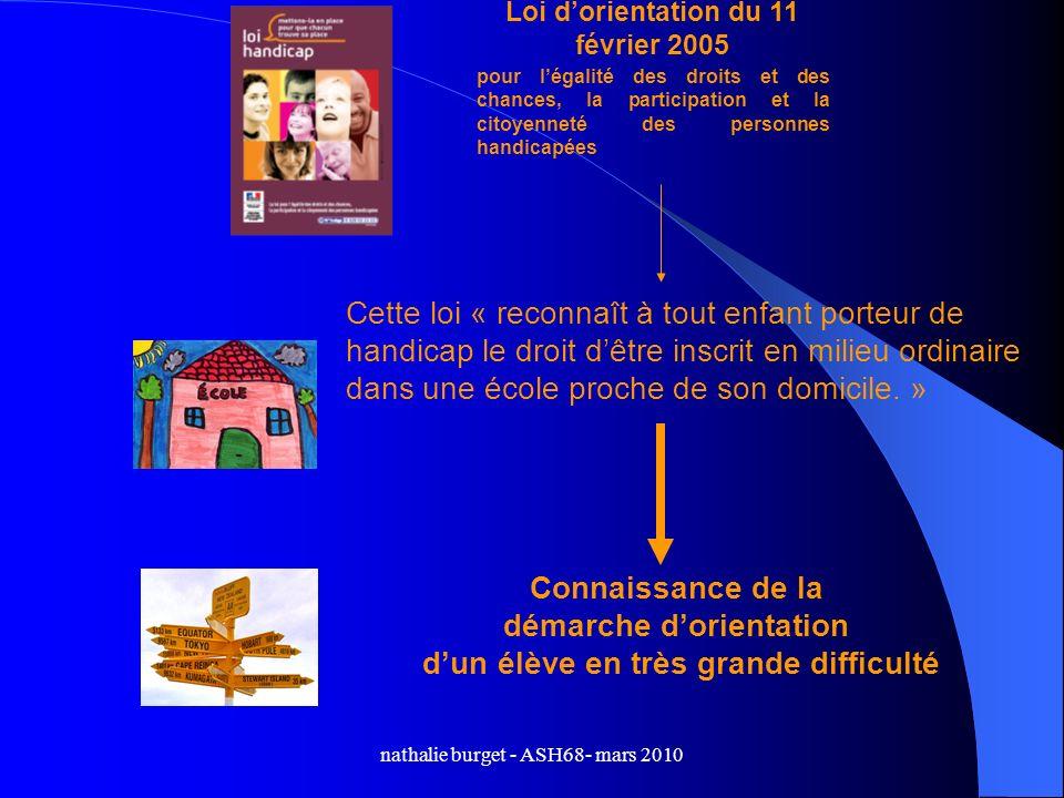 nathalie burget - ASH68- mars 2010 Loi dorientation du 11 février 2005 pour légalité des droits et des chances, la participation et la citoyenneté des