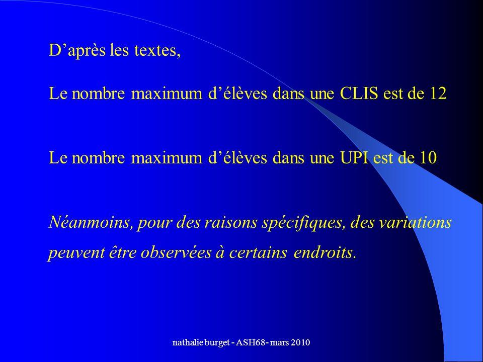 nathalie burget - ASH68- mars 2010 Daprès les textes, Le nombre maximum délèves dans une CLIS est de 12 Le nombre maximum délèves dans une UPI est de