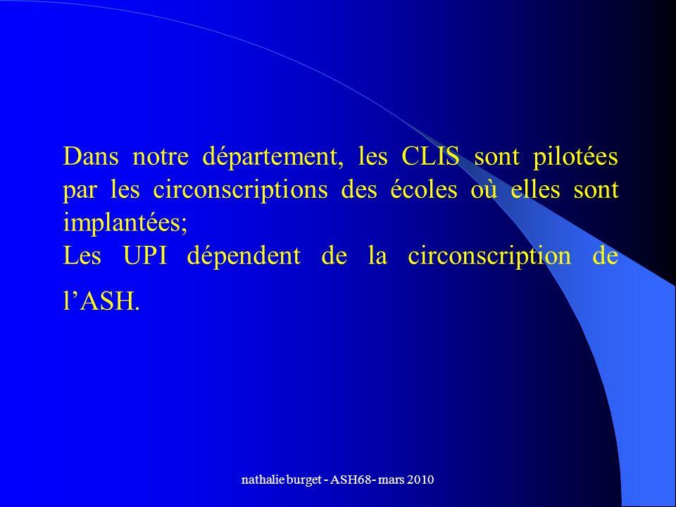 nathalie burget - ASH68- mars 2010 Dans notre département, les CLIS sont pilotées par les circonscriptions des écoles où elles sont implantées; Les UP