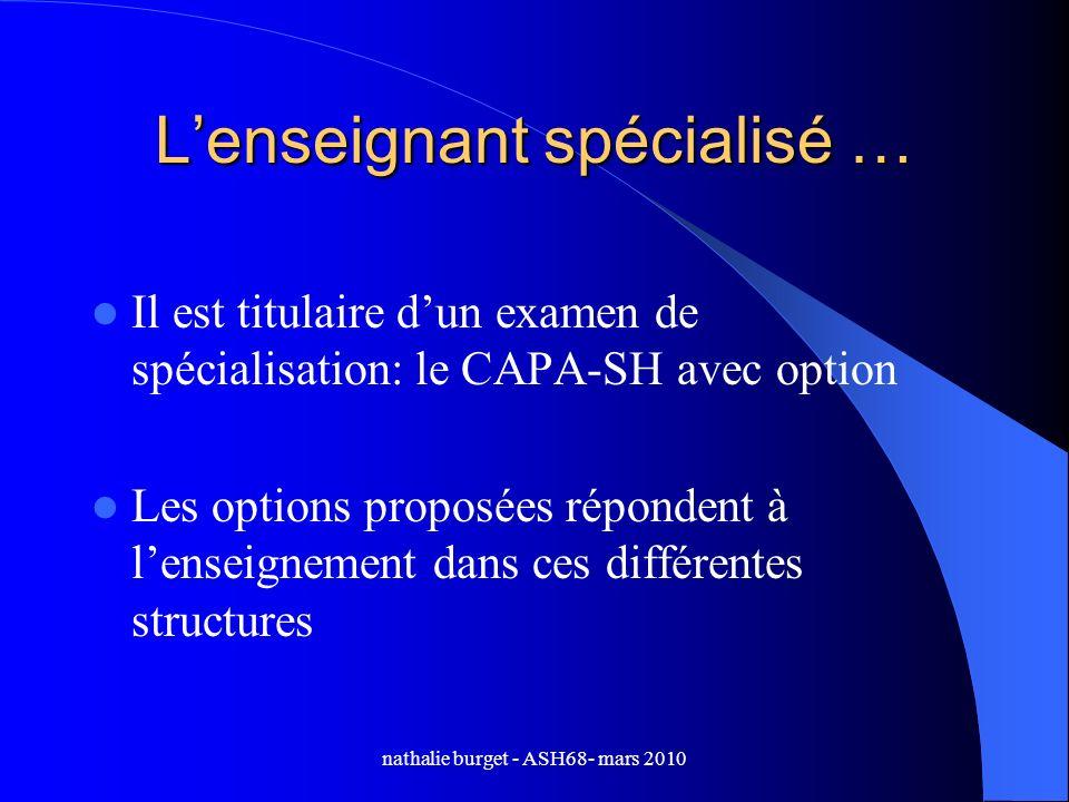 nathalie burget - ASH68- mars 2010 Lenseignant spécialisé … Il est titulaire dun examen de spécialisation: le CAPA-SH avec option Les options proposée