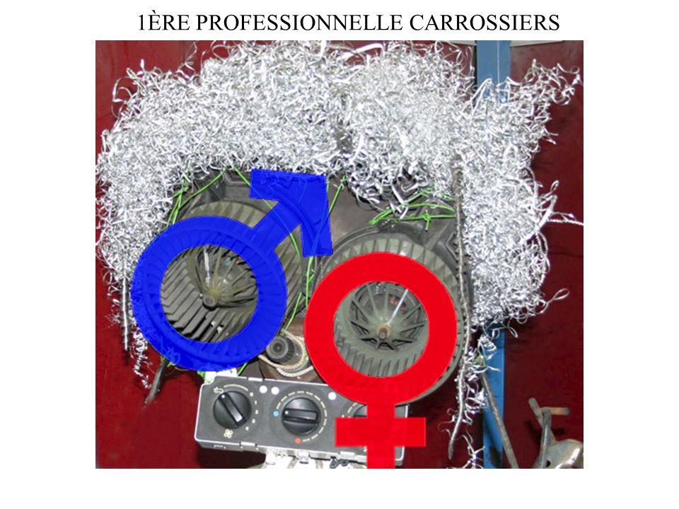 1ÈRE PROFESSIONNELLE CARROSSIERS