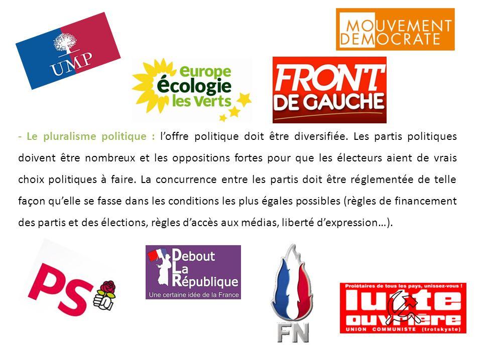 - Le pluralisme politique : loffre politique doit être diversifiée.