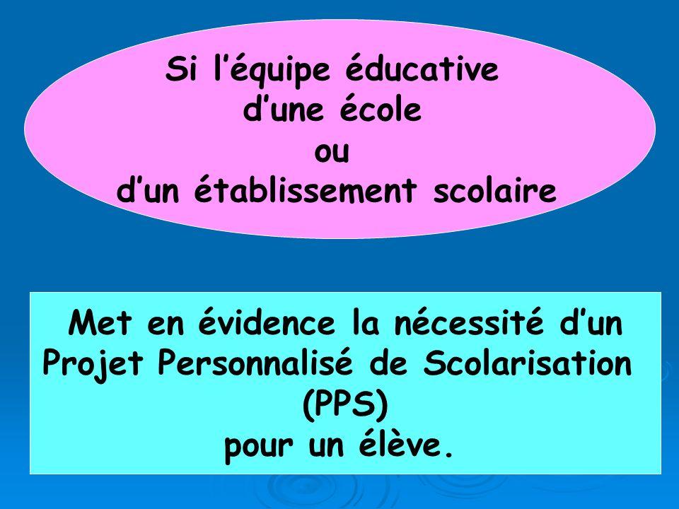 Si léquipe éducative dune école ou dun établissement scolaire Met en évidence la nécessité dun Projet Personnalisé de Scolarisation (PPS) pour un élèv