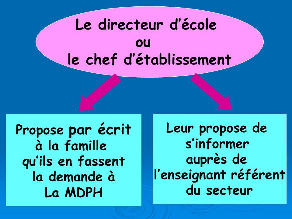 Le directeur décole ou le chef détablissement Propose par écrit à la famille quils en fassent la demande à La MDPH Leur propose de sinformer auprès de