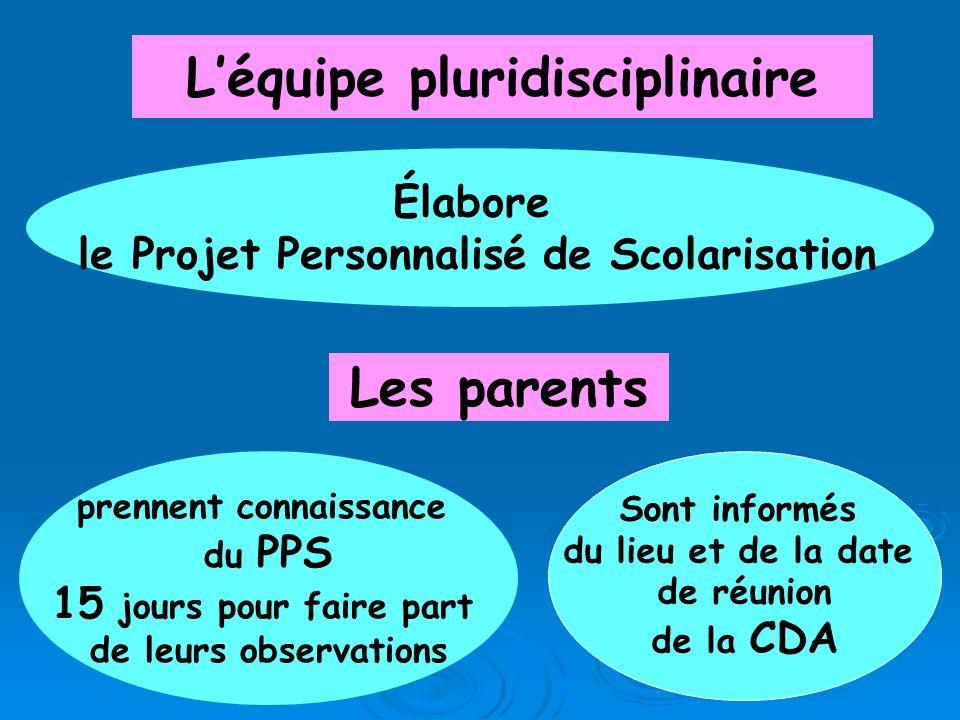 Léquipe pluridisciplinaire Élabore le Projet Personnalisé de Scolarisation Les parents prennent connaissance du PPS 15 jours pour faire part de leurs