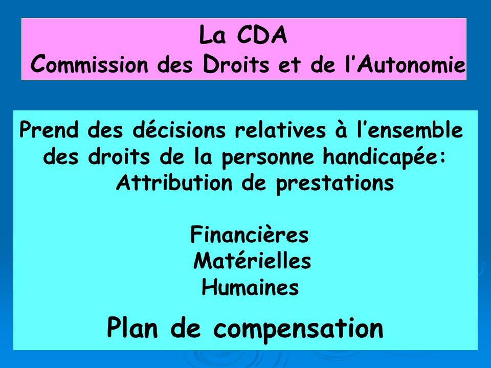 La CDA C ommission des D roits et de l A utonomie Prend des décisions relatives à lensemble des droits de la personne handicapée: Attribution de prest