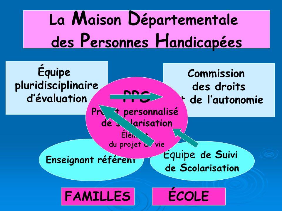La M aison D épartementale des P ersonnes H andicapées Équipe pluridisciplinaire dévaluation Commission des droits et de lautonomie Enseignant référen