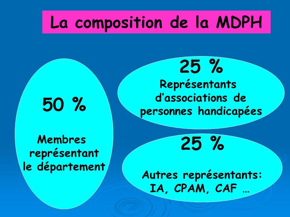 La composition de la MDPH 50 % Membres représentant le département 25 % Représentants dassociations de personnes handicapées 25 % Autres représentants