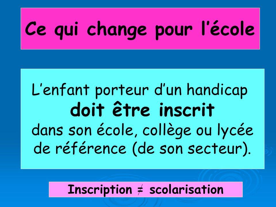Ce qui change pour lécole Lenfant porteur dun handicap doit être inscrit dans son école, collège ou lycée de référence (de son secteur). Inscription =