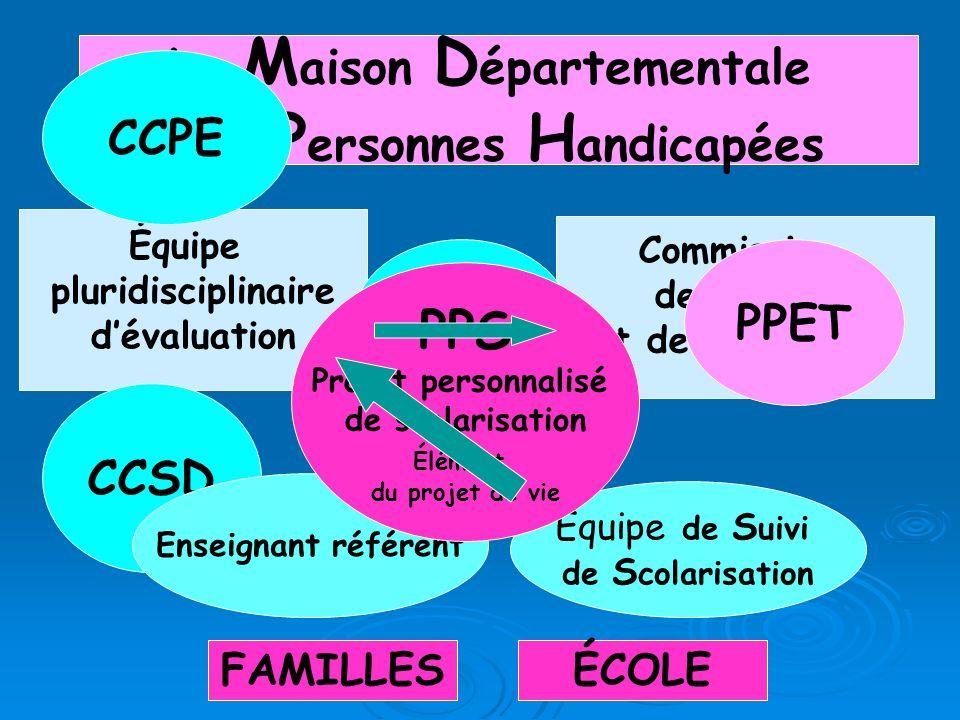 La M aison D épartementale des P ersonnes H andicapées Équipe pluridisciplinaire dévaluation Commission des droits et de lautonomie CCPE CCSD CDES Ens