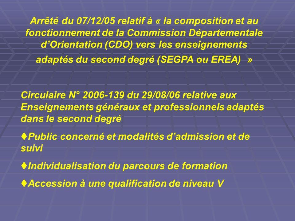 Arrêté du 07/12/05 relatif à « la composition et au fonctionnement de la Commission Départementale dOrientation (CDO) vers les enseignements adaptés d