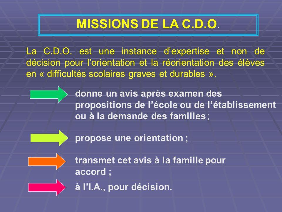 MISSIONS DE LA C.D.O. La C.D.O. est une instance dexpertise et non de décision pour lorientation et la réorientation des élèves en « difficultés scola