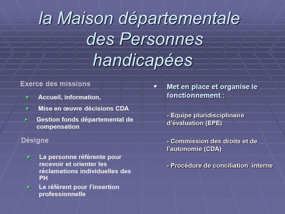 la Maison départementale des Personnes handicapées la Maison départementale des Personnes handicapées Désigne Exerce des missions Accueil, information