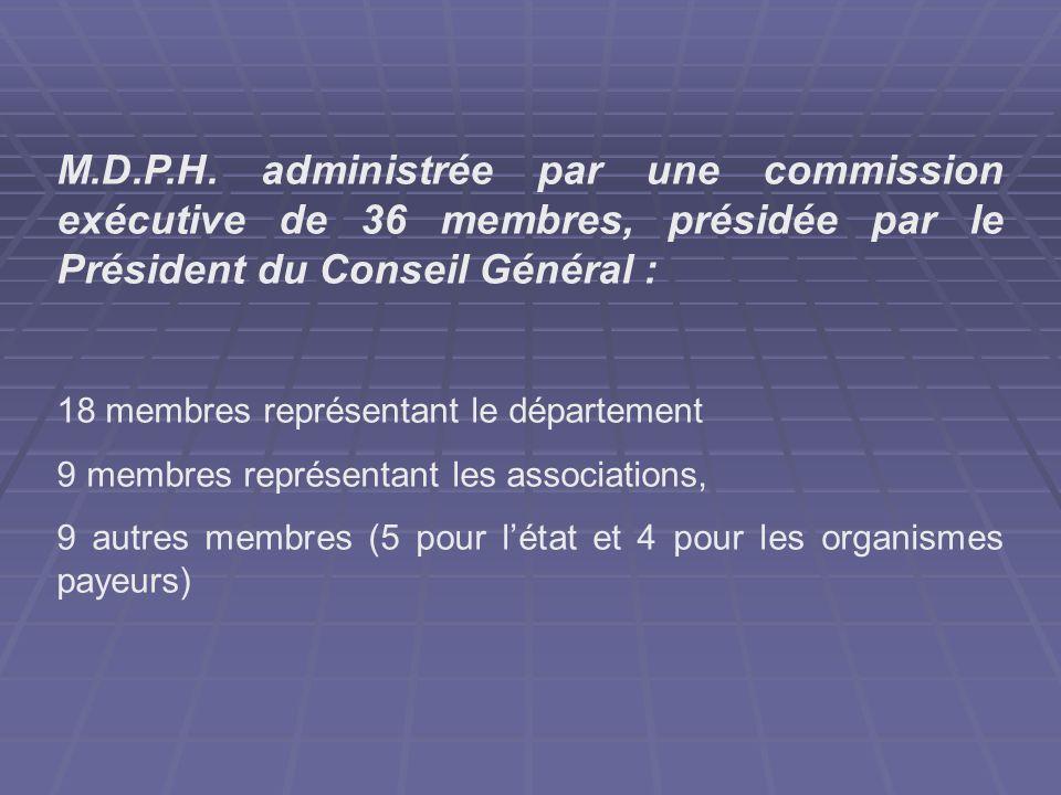 M.D.P.H. administrée par une commission exécutive de 36 membres, présidée par le Président du Conseil Général : 18 membres représentant le département