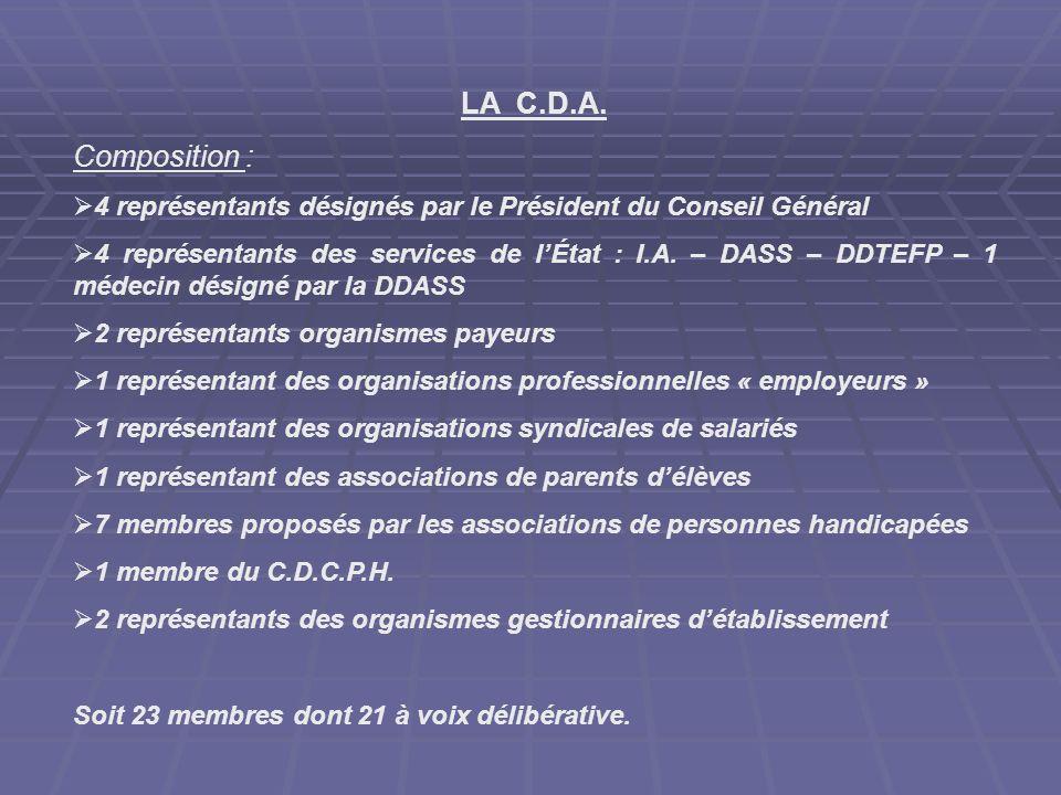 LA C.D.A. Composition : 4 représentants désignés par le Président du Conseil Général 4 représentants des services de lÉtat : I.A. – DASS – DDTEFP – 1