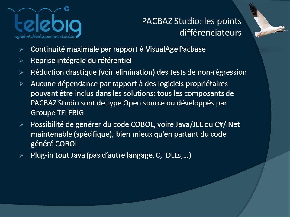 PACBAZ Studio: les points différenciateurs Continuité maximale par rapport à VisualAge Pacbase Reprise intégrale du référentiel Réduction drastique (voir élimination) des tests de non-régression Aucune dépendance par rapport à des logiciels propriétaires pouvant être inclus dans les solutions: tous les composants de PACBAZ Studio sont de type Open source ou développés par Groupe TELEBIG Possibilité de générer du code COBOL, voire Java/JEE ou C#/.Net maintenable (spécifique), bien mieux quen partant du code généré COBOL Plug-in tout Java (pas dautre langage, C, DLLs,…)