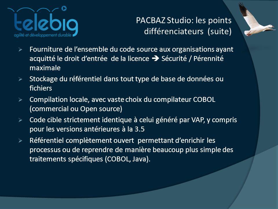 PACBAZ Studio: les points différenciateurs (suite) Fourniture de lensemble du code source aux organisations ayant acquitté le droit dentrée de la licence Sécurité / Pérennité maximale Stockage du référentiel dans tout type de base de données ou fichiers Compilation locale, avec vaste choix du compilateur COBOL (commercial ou Open source) Code cible strictement identique à celui généré par VAP, y compris pour les versions antérieures à la 3.5 Référentiel complètement ouvert permettant denrichir les processus ou de reprendre de manière beaucoup plus simple des traitements spécifiques (COBOL, Java).