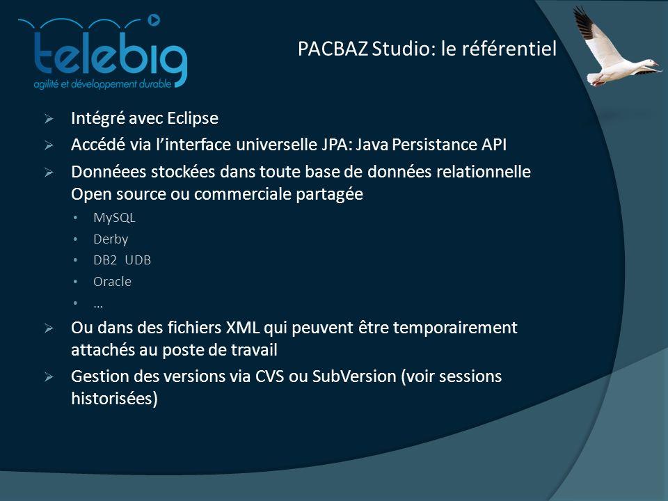PACBAZ Studio: le référentiel Intégré avec Eclipse Accédé via linterface universelle JPA: Java Persistance API Donnéees stockées dans toute base de données relationnelle Open source ou commerciale partagée MySQL Derby DB2 UDB Oracle … Ou dans des fichiers XML qui peuvent être temporairement attachés au poste de travail Gestion des versions via CVS ou SubVersion (voir sessions historisées)