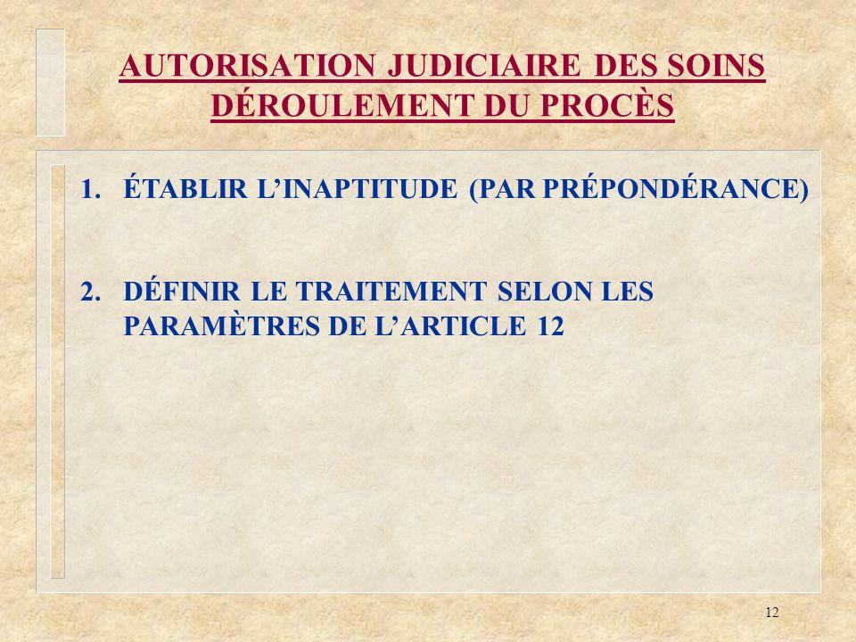 12 AUTORISATION JUDICIAIRE DES SOINS DÉROULEMENT DU PROCÈS 1.ÉTABLIR LINAPTITUDE (PAR PRÉPONDÉRANCE) 2.DÉFINIR LE TRAITEMENT SELON LES PARAMÈTRES DE L