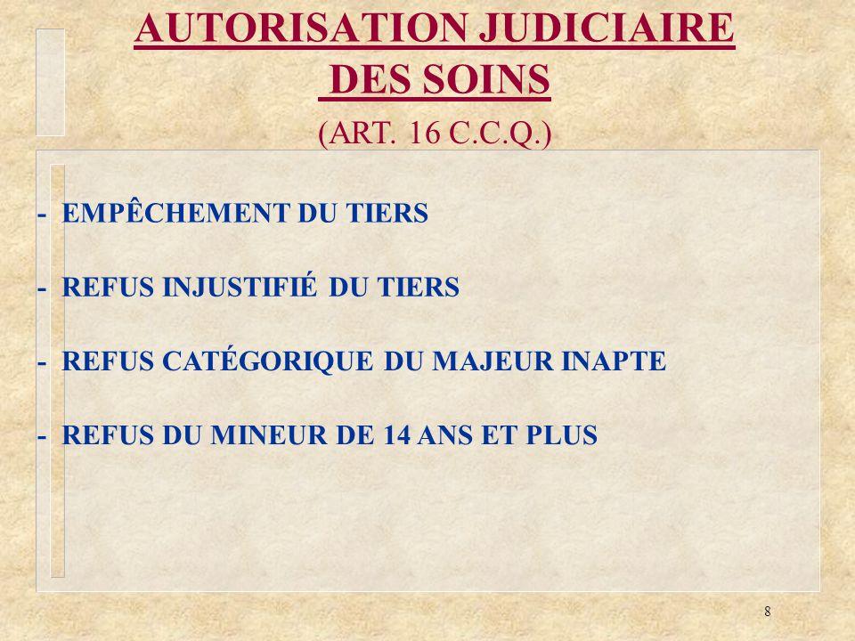 9 PROCÉDURES DAUTORISATION JUDICIAIRE DE SOINS - DEVANT LA COUR SUPÉRIEURE - DISTRICT DU DOMICILE OU DE LA RÉSIDENCE DU MAJEUR -PRÉSÉANCE SUR TOUTE AUTRE CAUSE -NON-EXÉCUTOIRE AVANT CINQ JOURS DU JUGEMENT -CADUQUE APRÈS SIX MOIS SI NON-EXÉCUTÉE