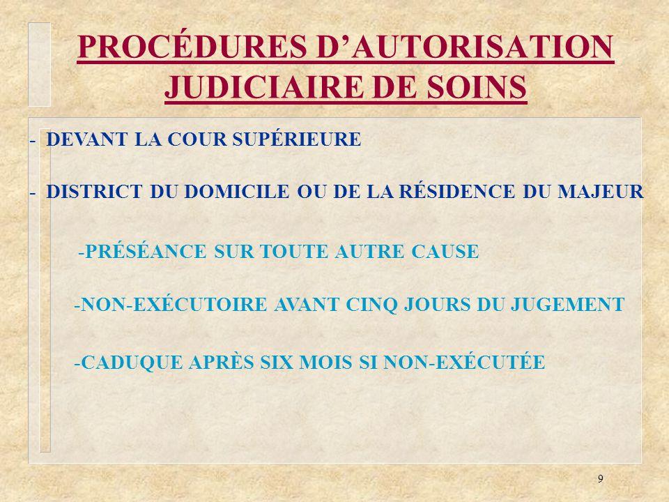 10 AUTORISATION JUDICIAIRE DES SOINS SIGNALEMENT - SIGNIFIÉE À: -LA PERSONNE CONCERNÉE (SI PLUS DE 14 ANS) -TITULAIRE DE LAUTORITÉ PARENTALE -TUTEUR -CURATEUR -MANDATAIRE DÉSIGNÉ -CURATEUR PUBLIC (SI NON REPRÉSENTÉ) - DÉLAI: - AU MOINS CINQ JOURS AVANT LA PRÉSENTATION SAUF URGENCE
