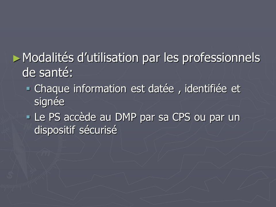Modalités dutilisation par les professionnels de santé: Modalités dutilisation par les professionnels de santé: Chaque information est datée, identifi