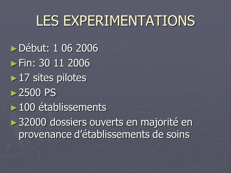 LES EXPERIMENTATIONS Début: 1 06 2006 Début: 1 06 2006 Fin: 30 11 2006 Fin: 30 11 2006 17 sites pilotes 17 sites pilotes 2500 PS 2500 PS 100 établisse