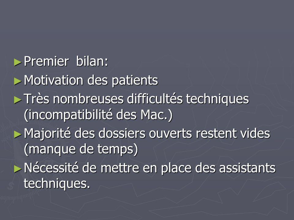Premier bilan: Premier bilan: Motivation des patients Motivation des patients Très nombreuses difficultés techniques (incompatibilité des Mac.) Très n