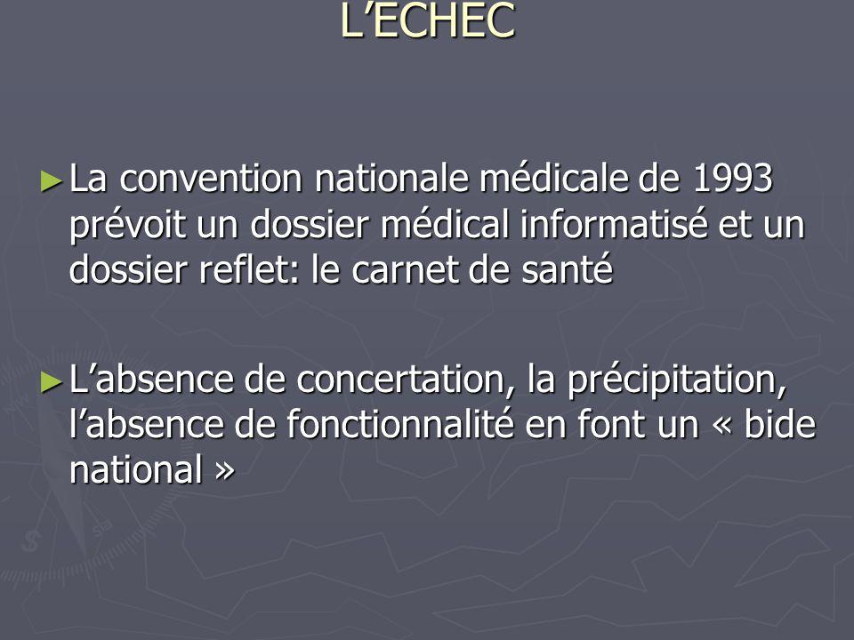 LECHEC La convention nationale médicale de 1993 prévoit un dossier médical informatisé et un dossier reflet: le carnet de santé La convention national