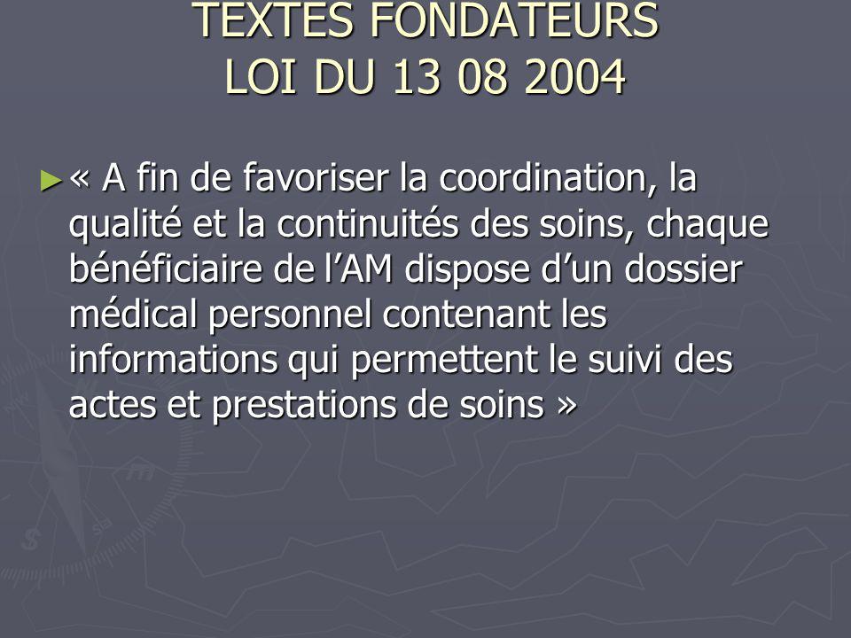 TEXTES FONDATEURS LOI DU 13 08 2004 « A fin de favoriser la coordination, la qualité et la continuités des soins, chaque bénéficiaire de lAM dispose d