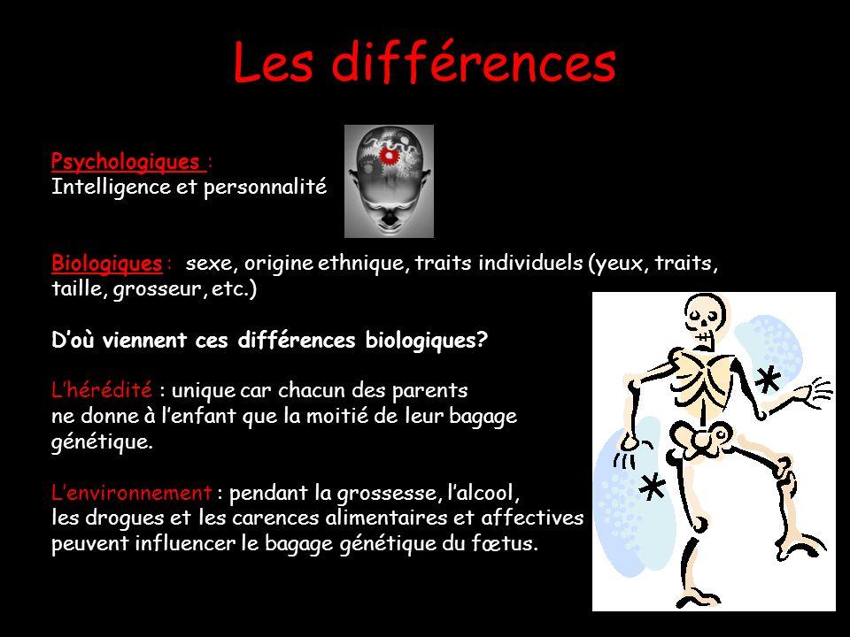 Les différences Psychologiques : Intelligence et personnalité Biologiques : sexe, origine ethnique, traits individuels (yeux, traits, taille, grosseur